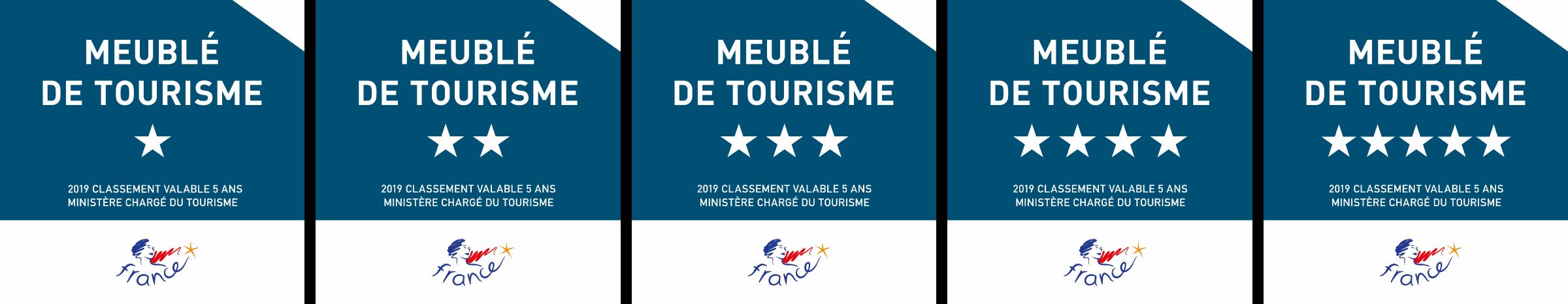 """Résultat de recherche d'images pour """"classement meublé de tourisme"""""""
